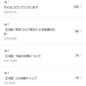 【ブログ】2・3月に読まれたブログ記事