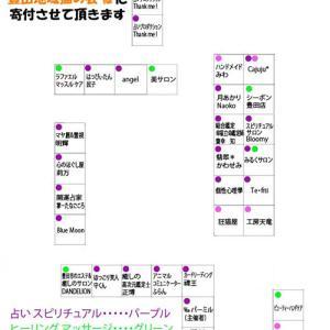 2020/9/22 ‰ パーミレメルカート ブース配置決定!