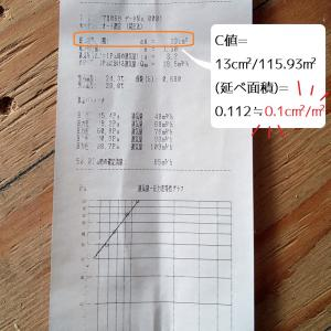 【UA値0.28 自然素材の家】中間気密測定☆C値0.1