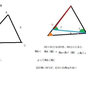 三角形の辺と角
