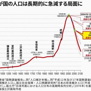 人口バブル崩壊 Population bubble collapse