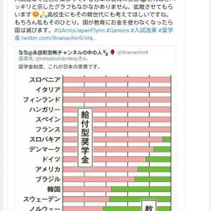給付型奨学金、安倍日本20位以下!国が教育にお金を使わなくなったら国は滅びます!安倍政権、入試改革で注目が集まっている日本の教育の実態!これほどハッキリと示したグラフもなかなかありません!