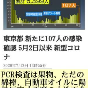 なんでも陽性反応するPCR検査で東京都で新たに107人の感染確認!恐怖を煽る【悪魔の小池百合子】PCR検査は果物、ただの綿棒、自動車オイルに陽性反応!洗脳されやすい日本人よ仕組まれたパンデミックに