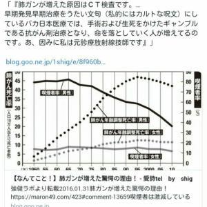 肺癌が増えた原因はCT検査!早期発見早期治療の罠!医療マフィア日本医療…早期発見早期治療をうたい文句にして手術および生死をかけたギャンブルである抗がん剤治療となり命を落といく!元診療放射線技師