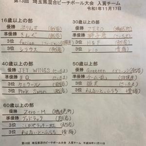 埼玉県混合ビーチボール大会 結果