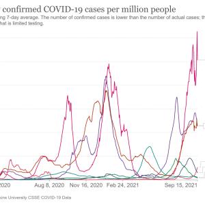またコロナ2万人越えのフィリピン!激減のインドネシアの感染対策をなんでマネしないのか?