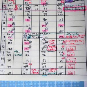 トレシーバ増量 ~18単位→19単位に~