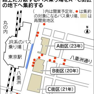 東京・八重洲再開発 地下に巨大バス発着場