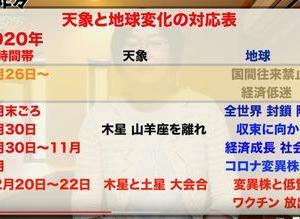 【動画】アナンド君が1月23日に最新予言を発表