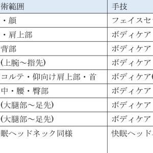 ☆6月のシフト☆