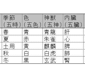 竹取物語の宝物の意味10 ~竹取物語の謎をうら読みで解く#291