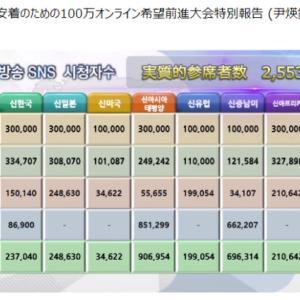 「100万オンライン希望前進大会」は9月にも続く!!