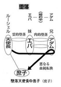 """Re:パシセラ氏に騙されるな!! """"再度の祝福が必要になる"""""""