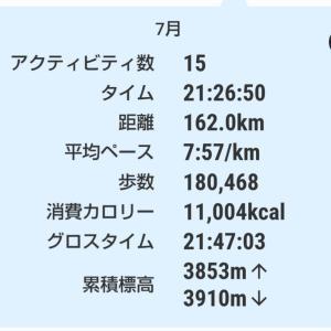 今日の朝ラン☆富士登山競走オンライン完登p(^^)q