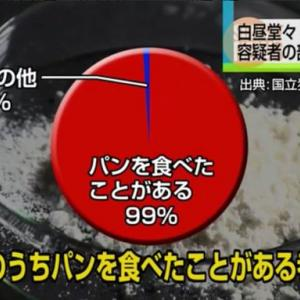 英国病による日本破綻シナリオ