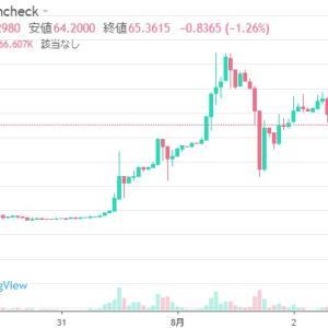 【IEOとICO】 新規上場の仮想通貨を買えば爆益間違いなし?