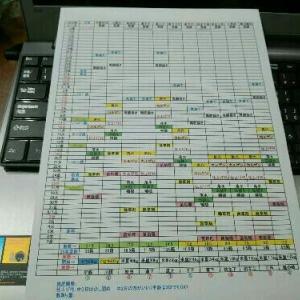 田んぼの春作業計画