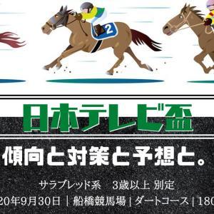 【2020年】第67回日本テレビ盃の傾向と対策と予想と。