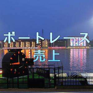 【2021年・丸亀】ボートレース甲子園の売上