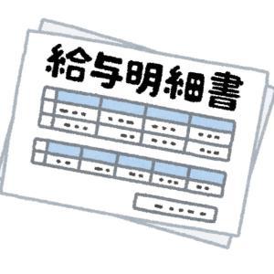 【国税庁調べ】平均給与データ