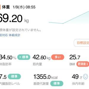 【再ダイエット1日目】1/9→月曜断食(1日目・不食)