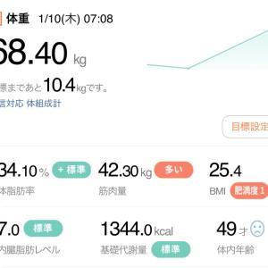【再ダイエット2日目】1/10→月曜断食(2日目・良食)