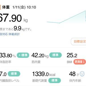 【再ダイエット3日目】1/11→月曜断食(3日目・良食)
