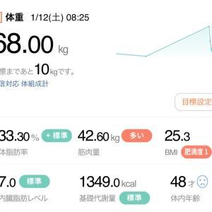 【再ダイエット4日目】1/12→月曜断食(4日目・美食)