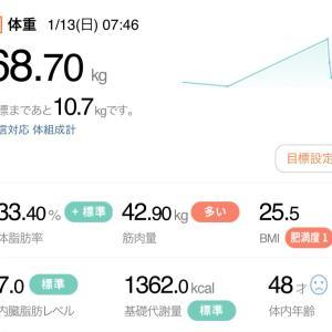 【再ダイエット5日目】1/13→月曜断食(5日目・美食)