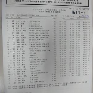 OKクラス第1戦 予選ヒート結果