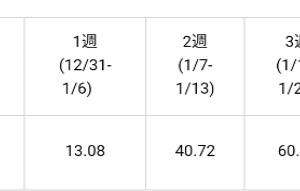 前略、インフルエンザ情報2018/2019より【10】