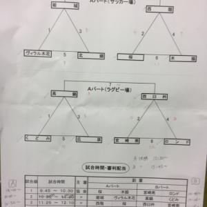 UMKスポーツフェスタ(U-11)試合結果