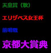 京都大賞典には消せない買えない枠番と人気がある【10月6日の馬券予想】