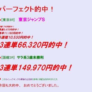 東京ジャンプSに潜む秘密…【6月22日の馬券予想】