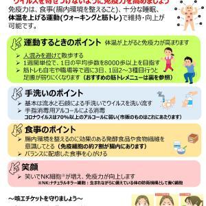 コロナ予防に睡眠・食事そして運動!