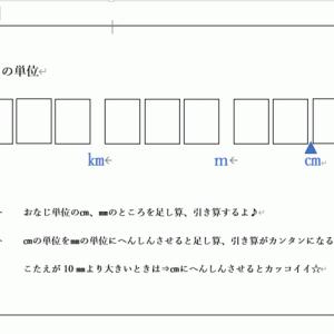 スライド図☆