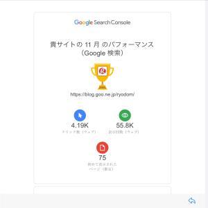 Google検索について