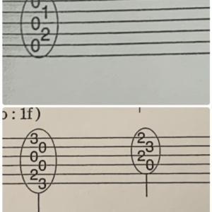 tab譜での全音符、2分音符