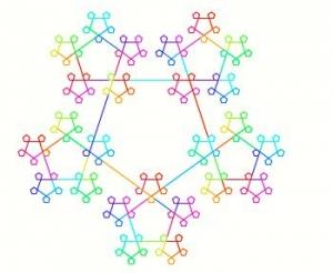 パソコンで図形を描いてみよう(63)(五角形のギャスケット・逆バージョン)