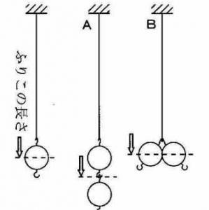 理科クイズ 38「ふりこの動きをせつめいする条件は3つだけでいいのかな?」