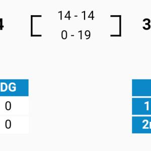新田14-33玉島 全国高校ラグビー大会2回戦