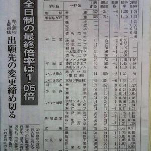 2018年 県立高校2期選抜試験志願者の決定!