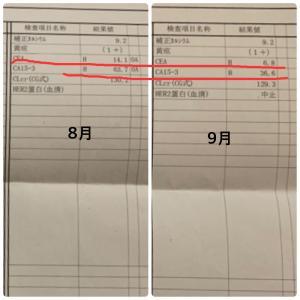 腫瘍マーカー激減!!