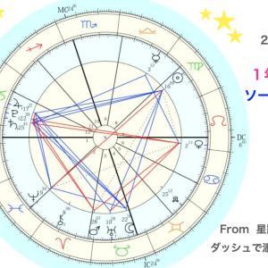 【星読み】お誕生日からの1年を占う〜ソーラーリターン図を読む練習〜