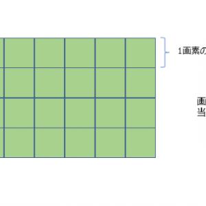 ・ベイヤー配列でのナイキスト周波数