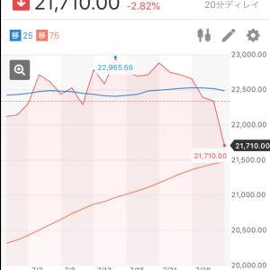 【日経平均株価】2020.7