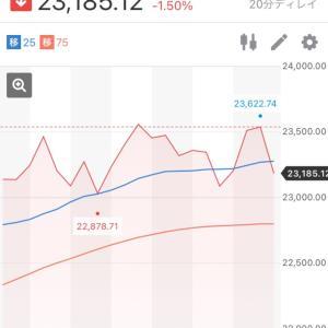 【日経平均株価】2020.9