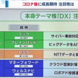 日本株物色中。