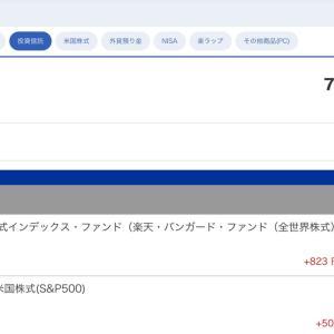 【ポイント投資】2021.7