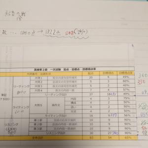 あっちょ(小6)英検準2級一次試験の結果